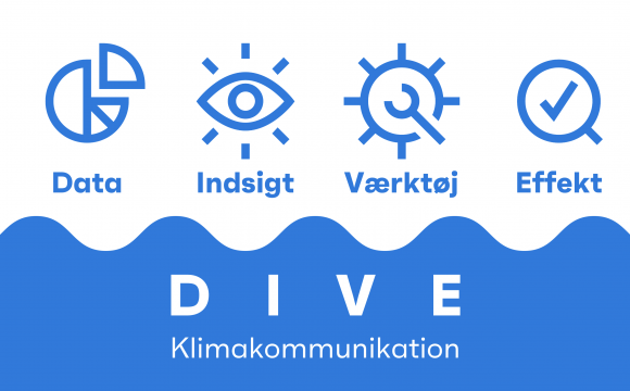 DIVE Klimakommunikation