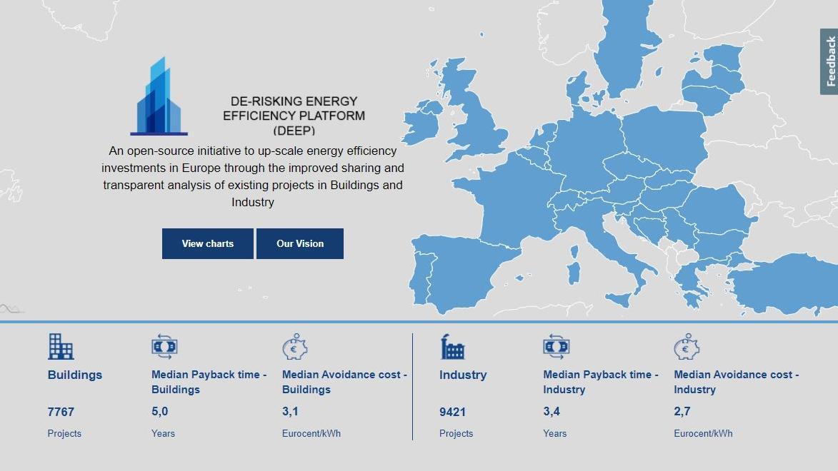 deep energy efficiency